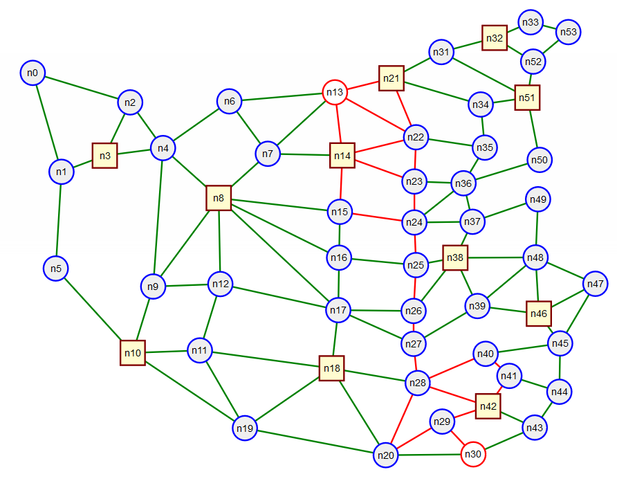 Figure 18: Links used in the 10 shortest paths from node n13 to n30