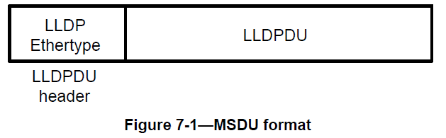 Figure 8: LLDP packet not including addresses from 802.1AB