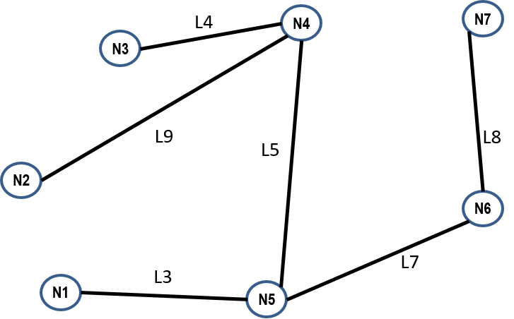 Figure 5: One of 79 trees belonging to network 1.