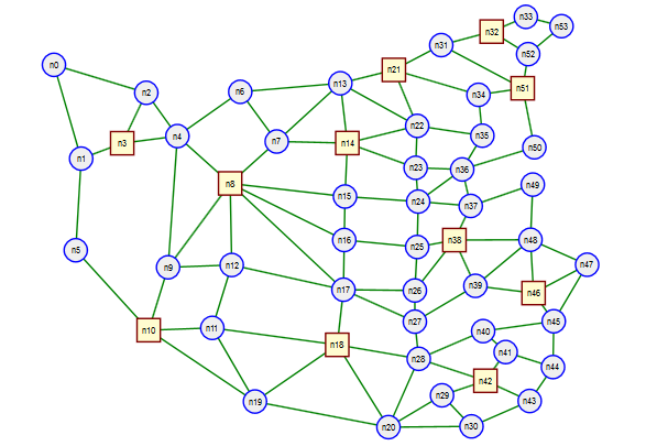 Figure 6: Example network 2 with 54 nodes and 102 links.