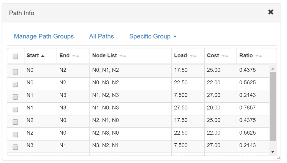 Figure 4: Screen capture of path data in searchable, sortable, tabular form for visualization purposes.
